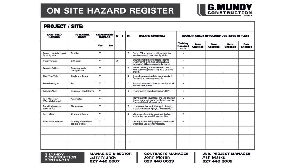 GMC Hazard Signs PRINT FILE